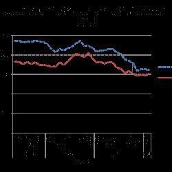 China Aluminium Trade LME vs SME